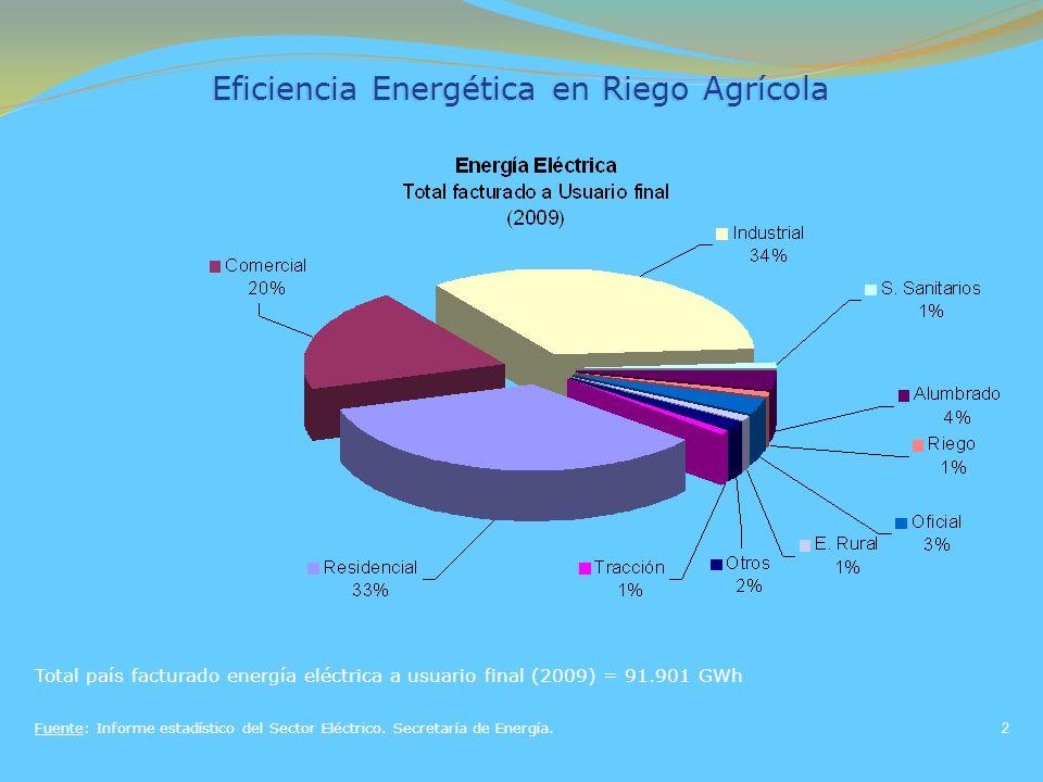 2 Fuente: Informe estadístico del Sector Eléctrico. Secretaría de Energía. Eficiencia Energética en Riego Agrícola Total país facturado energía eléctr