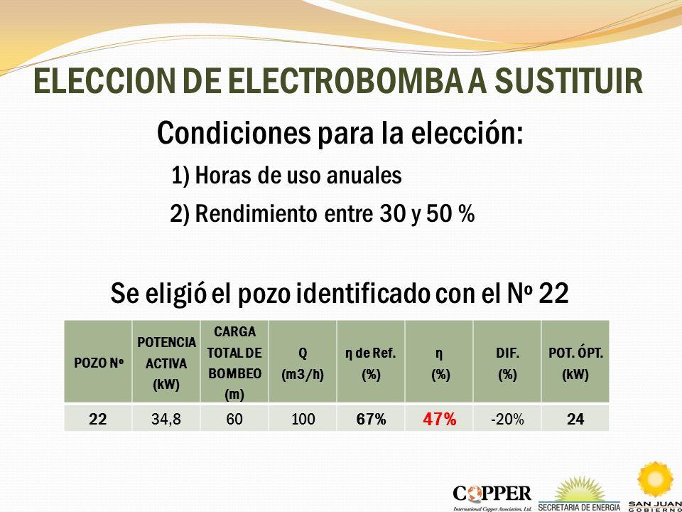 ELECCION DE ELECTROBOMBA A SUSTITUIR Condiciones para la elección: 1) Horas de uso anuales 2) Rendimiento entre 30 y 50 % Se eligió el pozo identifica