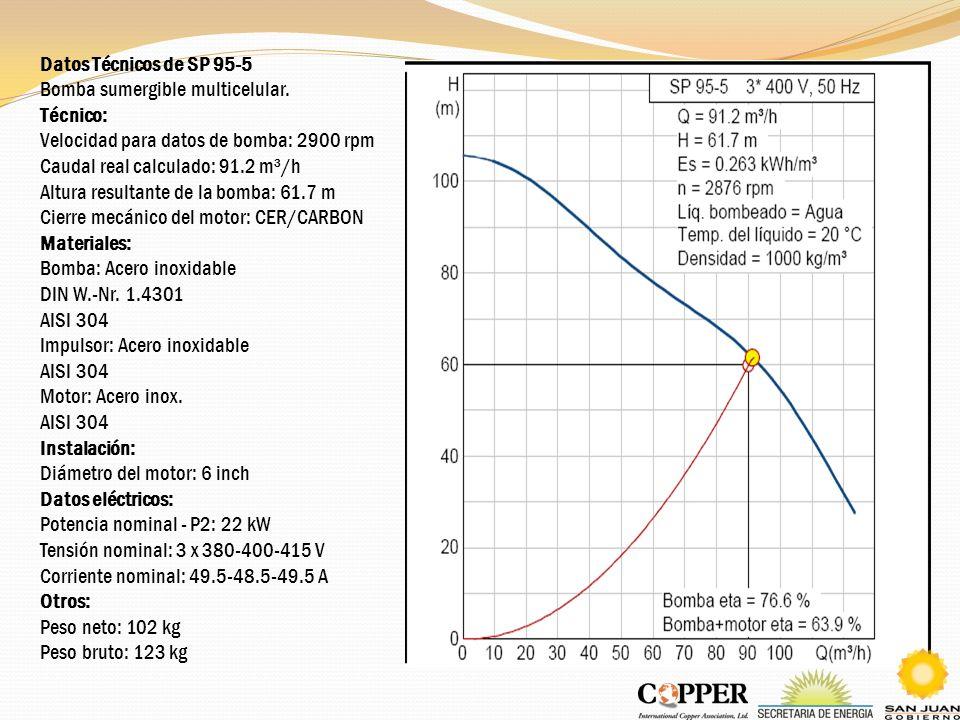 Datos Técnicos de SP 95-5 Bomba sumergible multicelular. Técnico: Velocidad para datos de bomba: 2900 rpm Caudal real calculado: 91.2 m³/h Altura resu