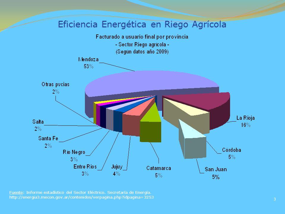 3 Fuente: Informe estadístico del Sector Eléctrico. Secretaría de Energía. http://energia3.mecon.gov.ar/contenidos/verpagina.php?idpagina=3253 Eficien