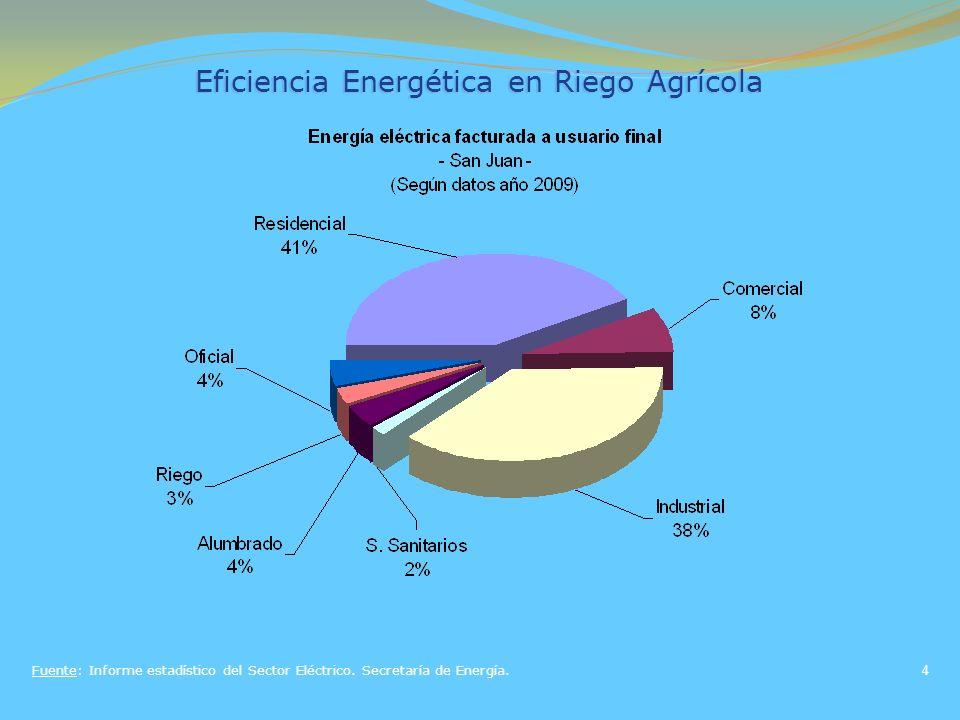 5 Eficiencia Energética en Riego Agrícola Fuente: INTA e IGN
