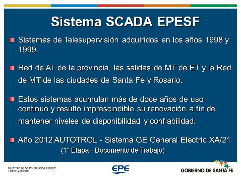 Sistema SCADA EPESF Sistemas de Telesupervisión adquiridos en los años 1998 y 1999. Red de AT de la provincia, las salidas de MT de ET y la Red de MT