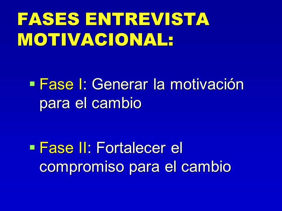 Fase I: Generar la motivación para el cambio Fase I: Generar la motivación para el cambio Fase II: Fortalecer el compromiso para el cambio Fase II: Fo