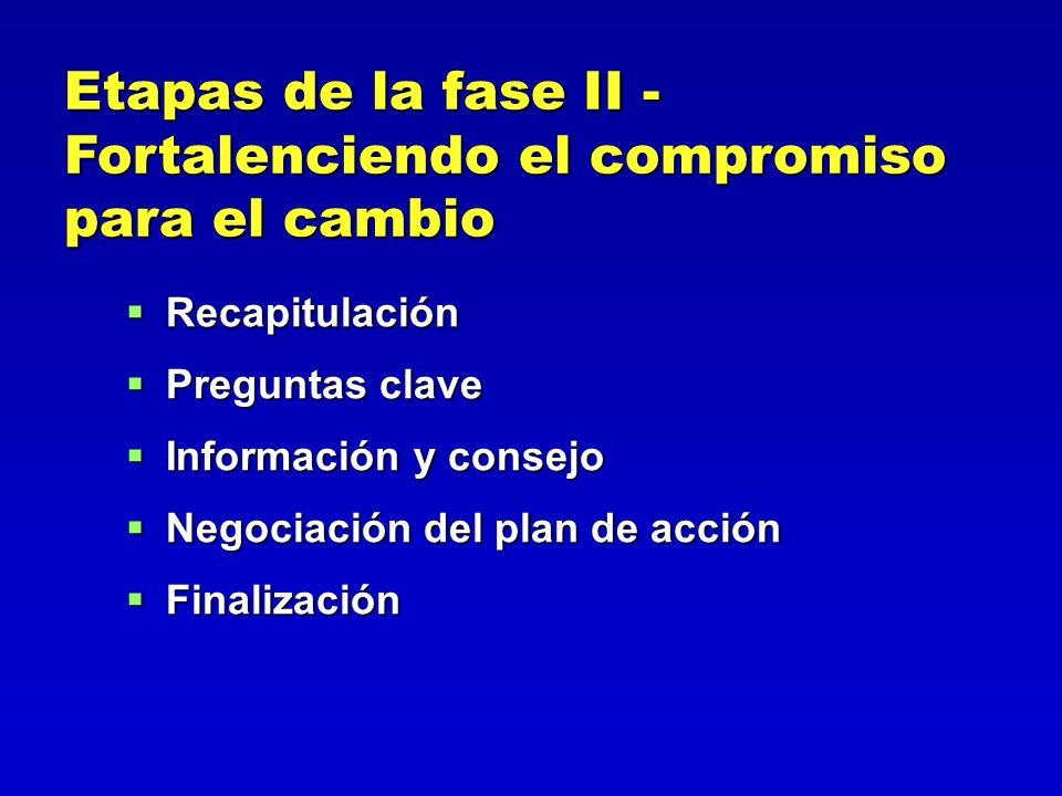 Recapitulación Recapitulación Preguntas clave Preguntas clave Información y consejo Información y consejo Negociación del plan de acción Negociación d