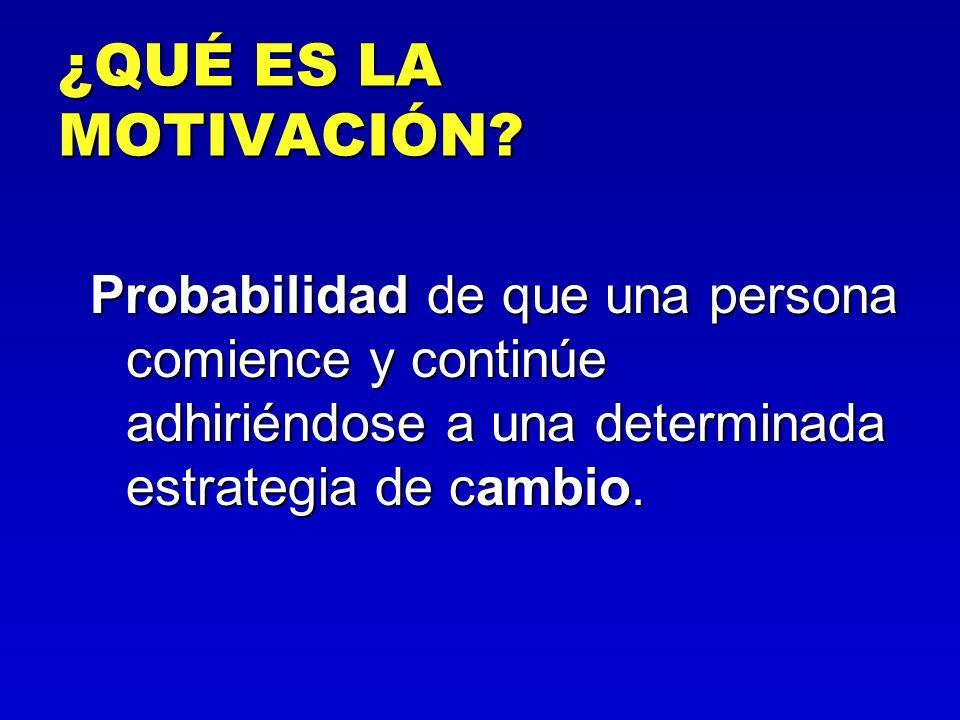 ¿QUÉ ES LA MOTIVACIÓN? Probabilidad de que una persona comience y continúe adhiriéndose a una determinada estrategia de cambio.
