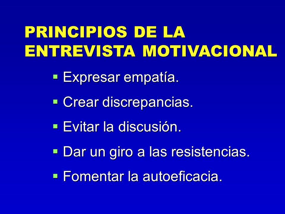 PRINCIPIOS - I: Expresar una empatía: Expresar una empatía: Atmósfera acogedora, centrada en el paciente.