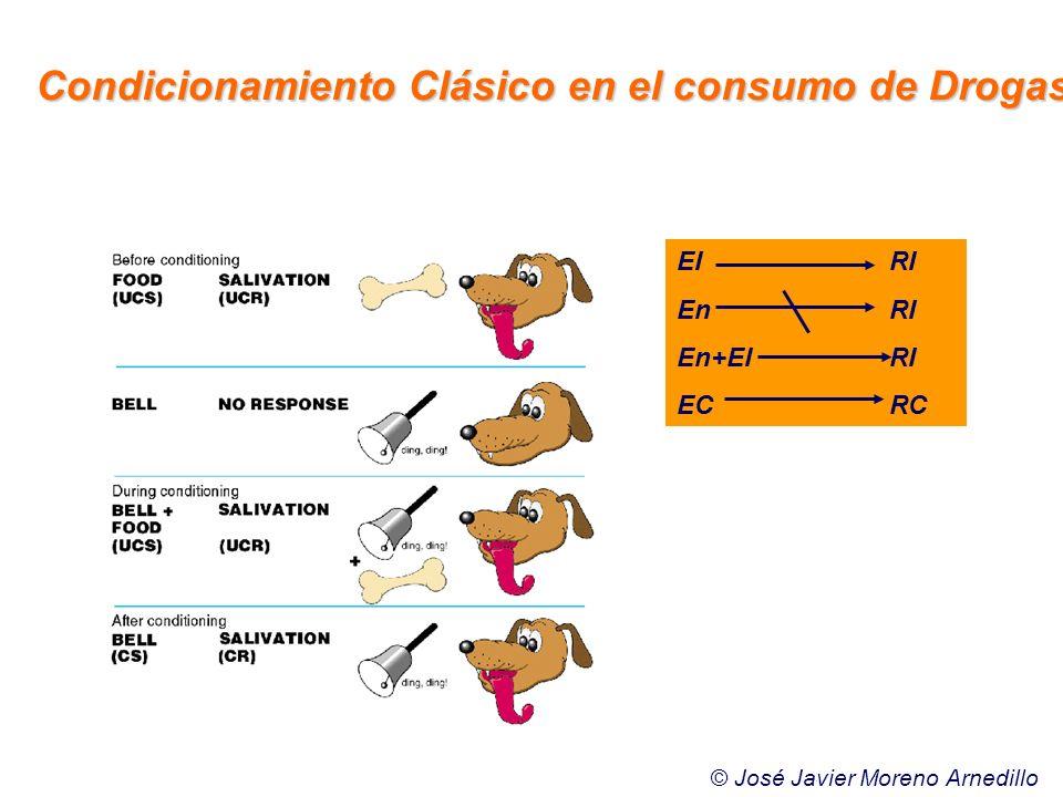 Condicionamiento Clásico en el consumo de Drogas EIRI EnRI En+EIRI ECRC © José Javier Moreno Arnedillo