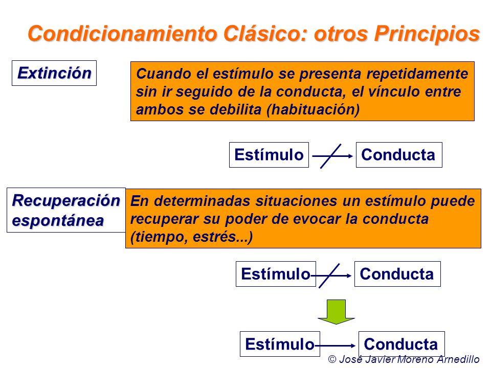 Extinción Cuando el estímulo se presenta repetidamente sin ir seguido de la conducta, el vínculo entre ambos se debilita (habituación) EstímuloConduct