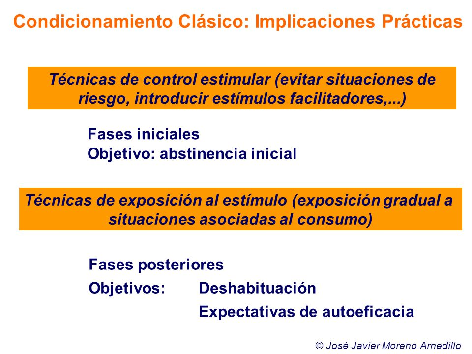 Técnicas de control estimular (evitar situaciones de riesgo, introducir estímulos facilitadores,...) Fases iniciales Objetivo: abstinencia inicial Téc