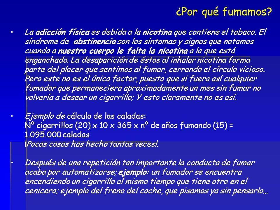 La adicción física es debida a la nicotina que contiene el tabaco. El síndrome de abstinencia son los síntomas y signos que notamos cuando a nuestro c