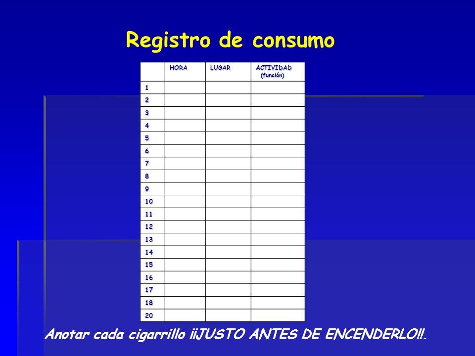 HORALUGARACTIVIDAD (función) (función) 1 2 3 4 5 6 7 8 9 10 11 12 13 14 15 16 17 18 20 Registro de consumo Anotar cada cigarrillo ¡¡JUSTO ANTES DE ENC