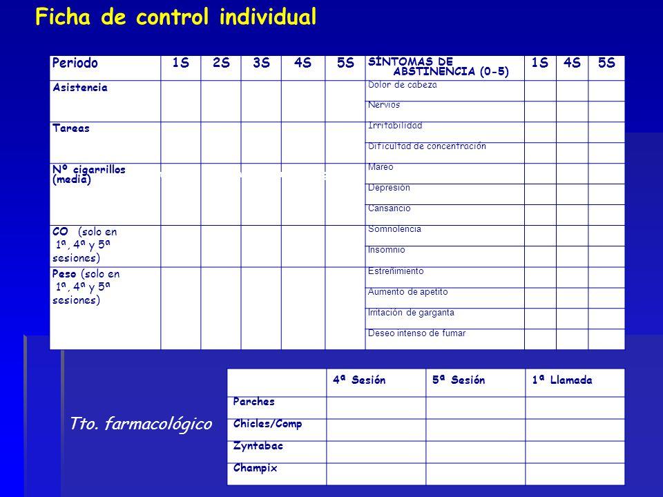 Periodo1S2S3S4S5S SÍNTOMAS DE ABSTINENCIA (0-5) 1S4S5S Asistencia Dolor de cabeza Nervios Tareas Irritabilidad Dificultad de concentración Nº cigarril