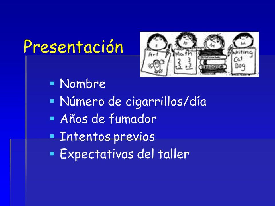 Nombre Número de cigarrillos/día Años de fumador Intentos previos Expectativas del taller Presentación