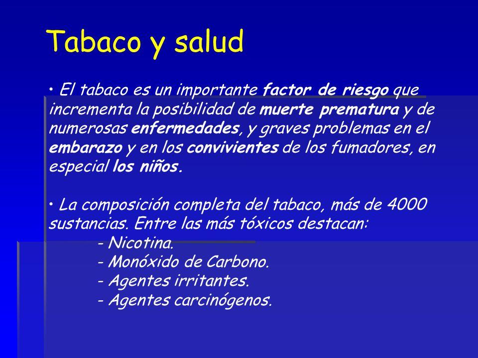 Tabaco y salud El tabaco es un importante factor de riesgo que incrementa la posibilidad de muerte prematura y de numerosas enfermedades, y graves pro