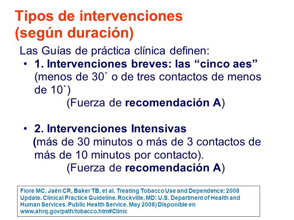 Tipos de intervenciones (según duración) Las Guías de práctica clínica definen: 1.