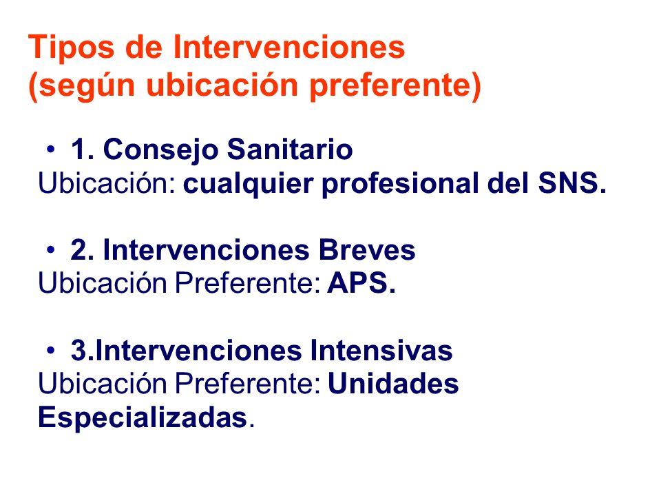 Tipos de Intervenciones (según ubicación preferente) 1.