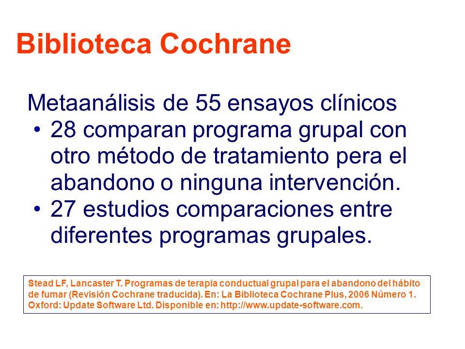 Biblioteca Cochrane Metaanálisis de 55 ensayos clínicos 28 comparan programa grupal con otro método de tratamiento pera el abandono o ninguna intervención.