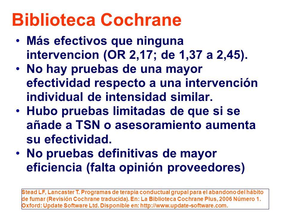 Biblioteca Cochrane Más efectivos que ninguna intervencion (OR 2,17; de 1,37 a 2,45).