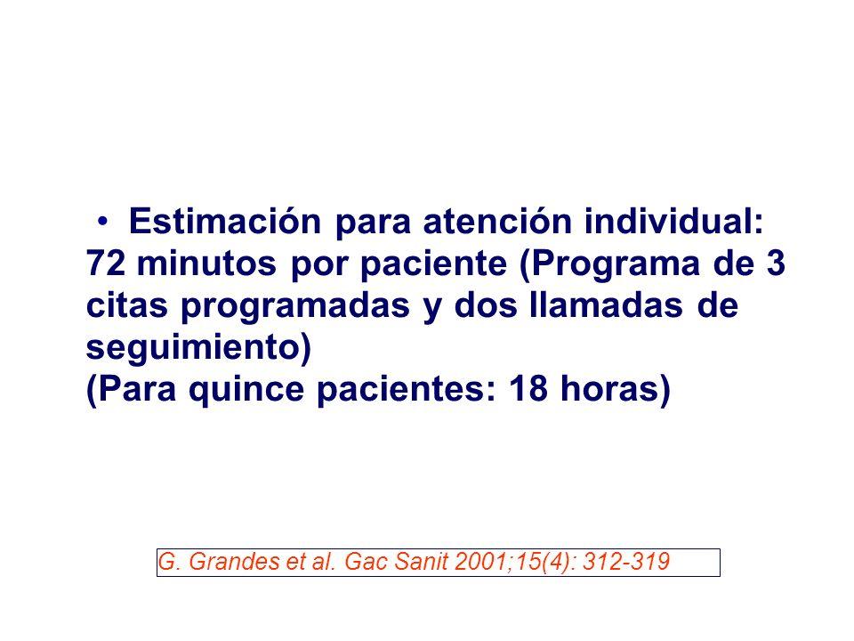 Estimación para atención individual: 72 minutos por paciente (Programa de 3 citas programadas y dos llamadas de seguimiento) (Para quince pacientes: 18 horas) G.