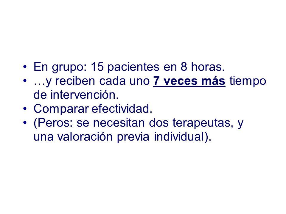 En grupo: 15 pacientes en 8 horas. …y reciben cada uno 7 veces más tiempo de intervención.