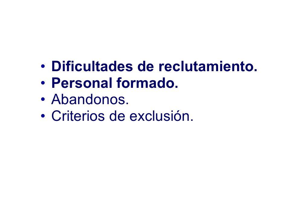 Dificultades de reclutamiento. Personal formado. Abandonos. Criterios de exclusión.