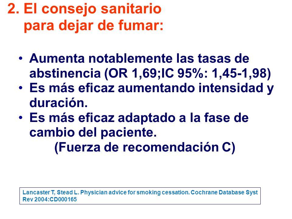 Aumenta notablemente las tasas de abstinencia (OR 1,69;IC 95%: 1,45-1,98) Es más eficaz aumentando intensidad y duración.