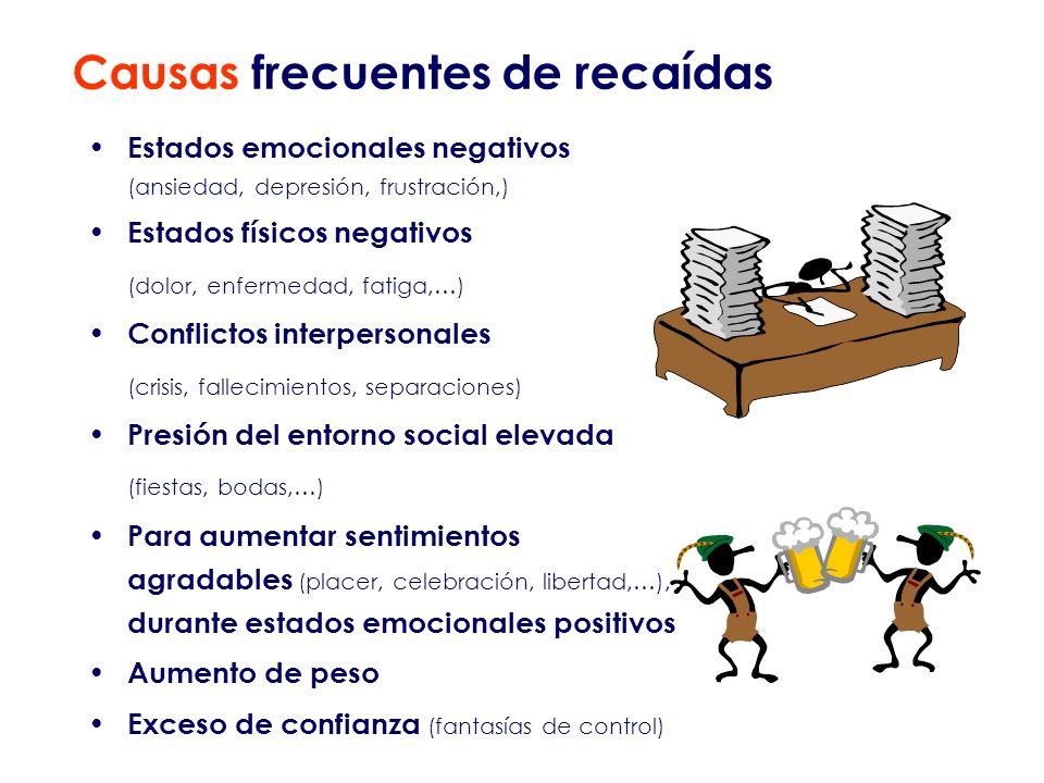 Causas frecuentes de recaídas Estados emocionales negativos (ansiedad, depresión, frustración,) Estados físicos negativos (dolor, enfermedad, fatiga,…