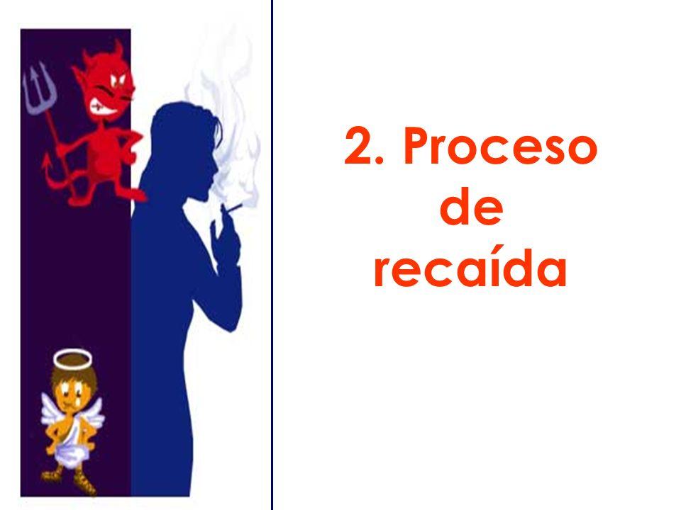 2. Proceso de recaída