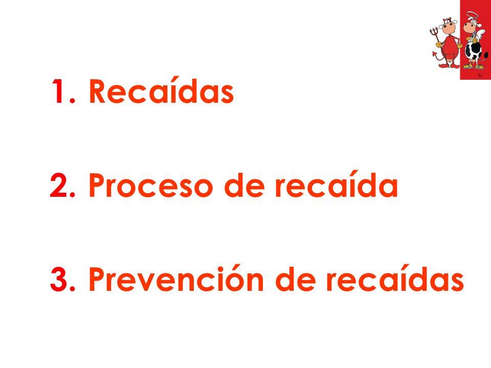 1. Recaídas 2. Proceso de recaída 3. Prevención de recaídas