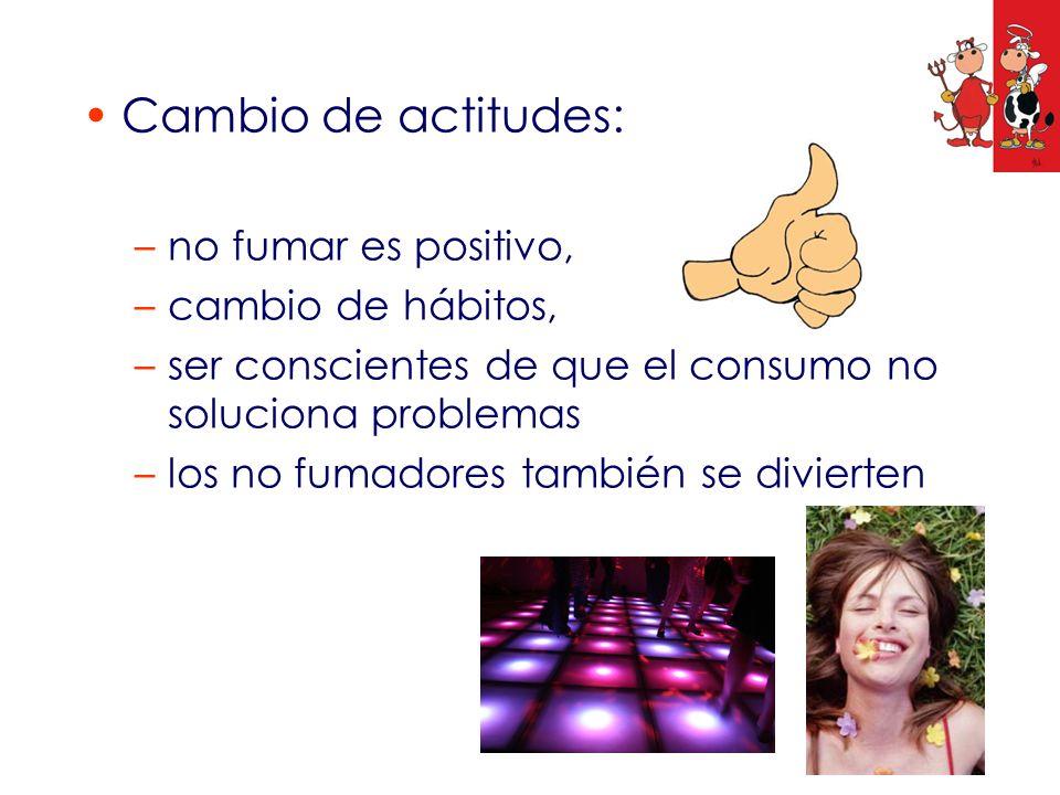 Cambio de actitudes: –no fumar es positivo, –cambio de hábitos, –ser conscientes de que el consumo no soluciona problemas –los no fumadores también se