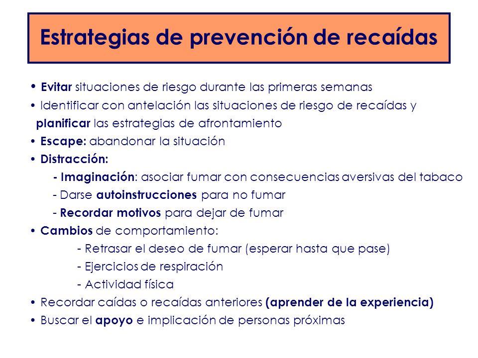 Estrategias de prevención de recaídas Evitar situaciones de riesgo durante las primeras semanas Identificar con antelación las situaciones de riesgo d