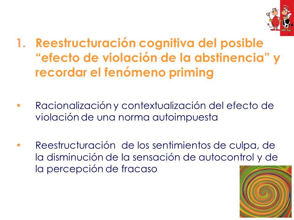 1.Reestructuración cognitiva del posible efecto de violación de la abstinencia y recordar el fenómeno priming Racionalización y contextualización del