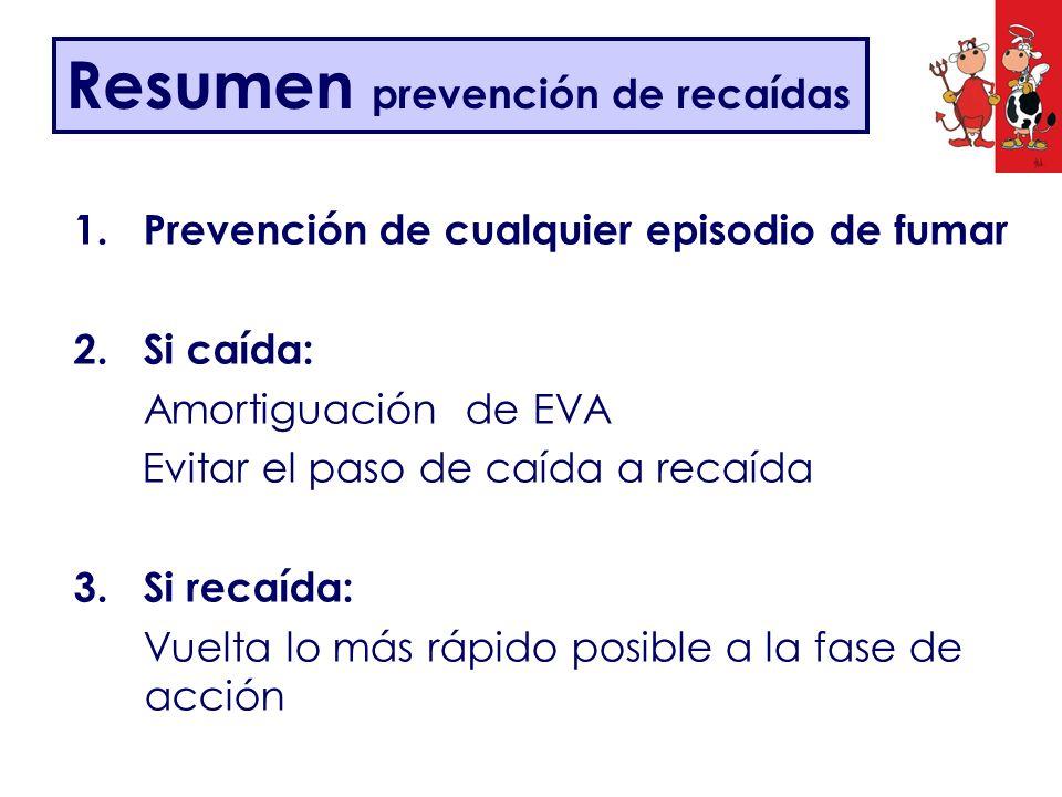 1. Prevención de cualquier episodio de fumar 2. Si caída: Amortiguación de EVA Evitar el paso de caída a recaída 3. Si recaída: Vuelta lo más rápido p