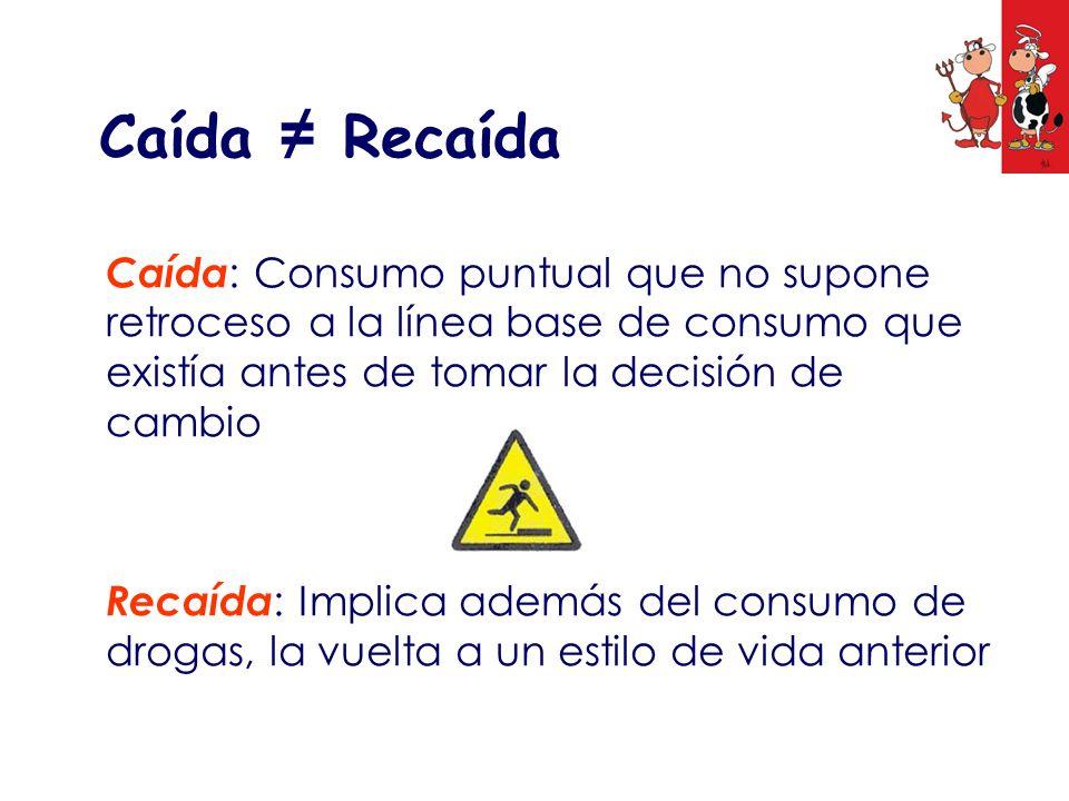 Caída : Consumo puntual que no supone retroceso a la línea base de consumo que existía antes de tomar la decisión de cambio Recaída : Implica además d