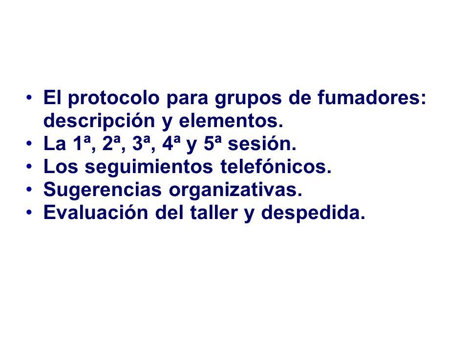 El protocolo para grupos de fumadores: descripción y elementos.