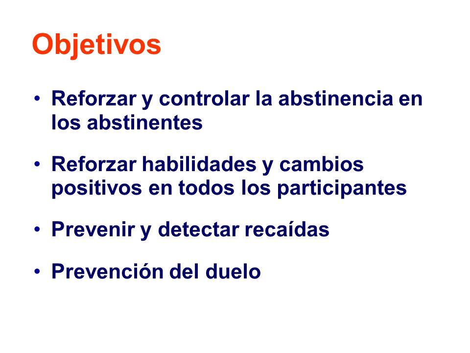 Reforzar y controlar la abstinencia en los abstinentes Reforzar habilidades y cambios positivos en todos los participantes Prevenir y detectar recaída