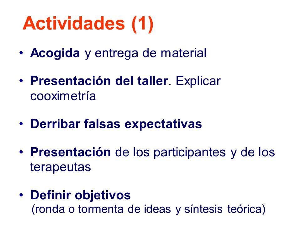 Acogida y entrega de material Presentación del taller. Explicar cooximetría Derribar falsas expectativas Presentación de los participantes y de los te