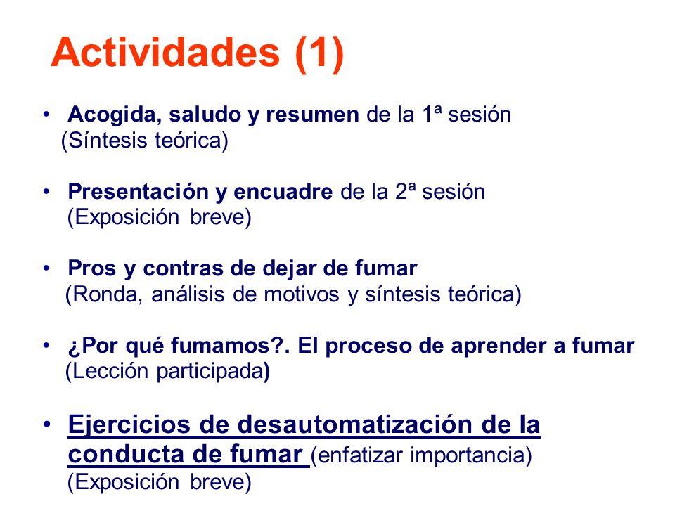 Acogida, saludo y resumen de la 1ª sesión (Síntesis teórica) Presentación y encuadre de la 2ª sesión (Exposición breve) Pros y contras de dejar de fum