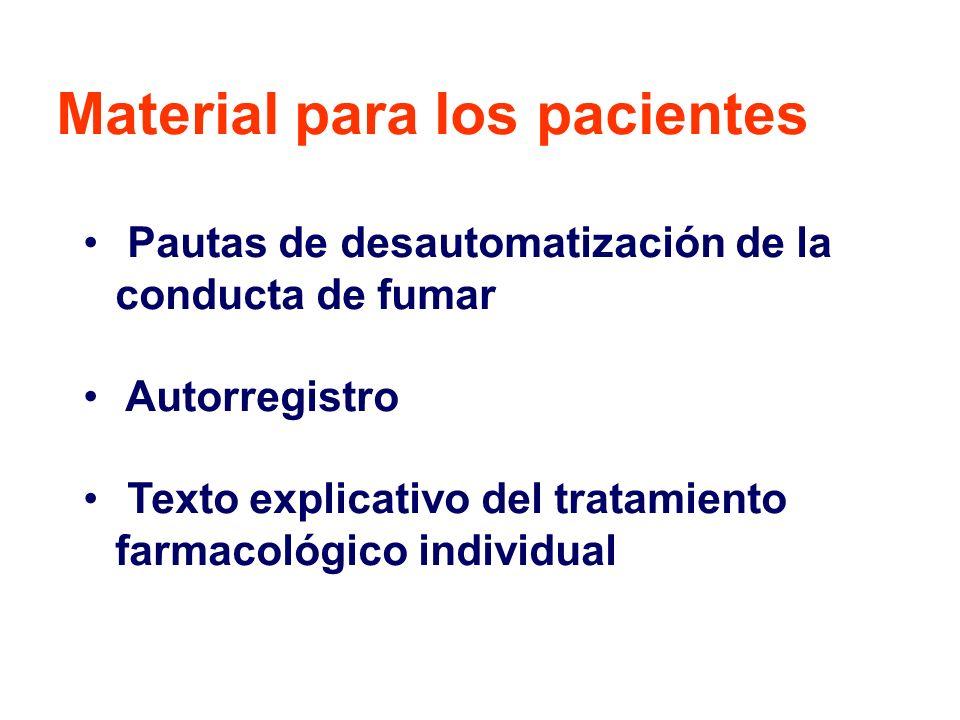 Pautas de desautomatización de la conducta de fumar Autorregistro Texto explicativo del tratamiento farmacológico individual Material para los pacientes