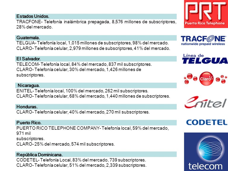 Estados Unidos. TRACFONE- Telefonía inalámbrica prepagada, 8,576 millones de subscriptores, 28% del mercado. Guatemala. TELGUA- Telefonía local, 1,015