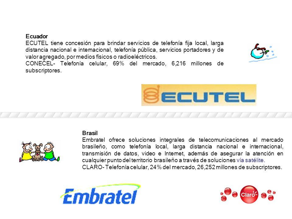 Ecuador ECUTEL tiene concesión para brindar servicios de telefonía fija local, larga distancia nacional e internacional, telefonía pública, servicios