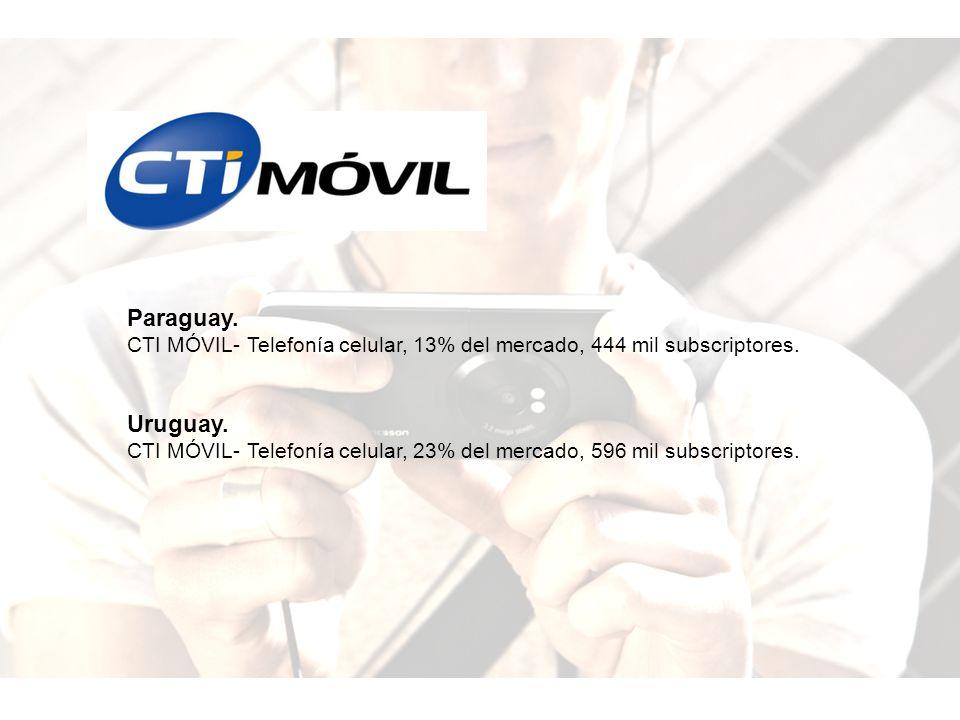 Paraguay. CTI MÓVIL- Telefonía celular, 13% del mercado, 444 mil subscriptores. Uruguay. CTI MÓVIL- Telefonía celular, 23% del mercado, 596 mil subscr