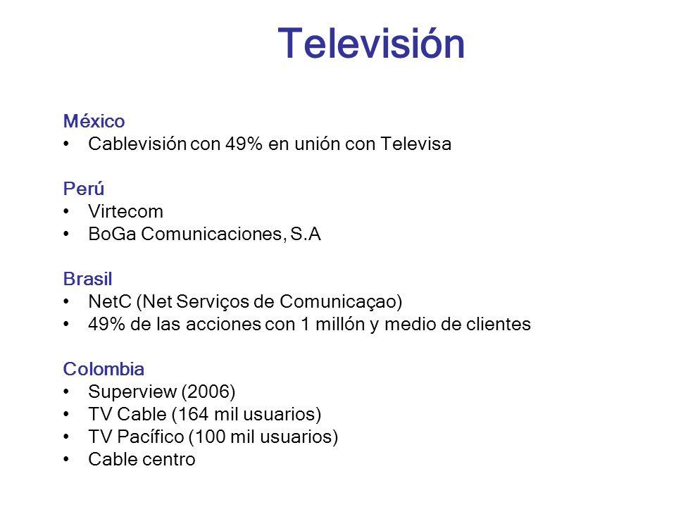 Televisión México Cablevisión con 49% en unión con Televisa Perú Virtecom BoGa Comunicaciones, S.A Brasil NetC (Net Serviços de Comunicaçao) 49% de la