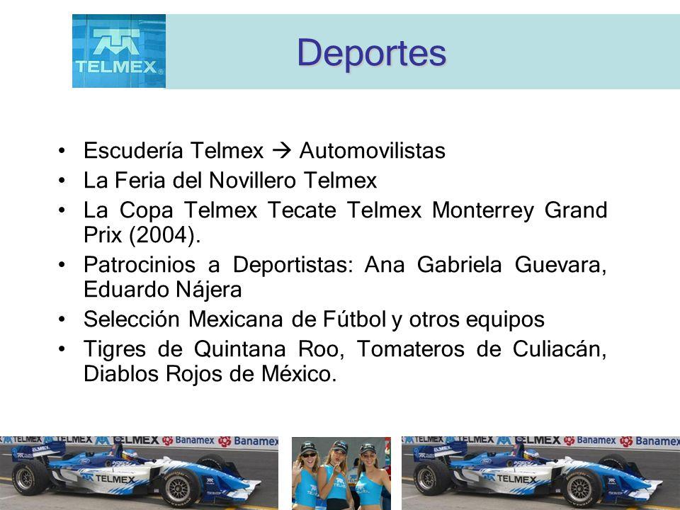 Deportes Escudería Telmex Automovilistas La Feria del Novillero Telmex La Copa Telmex Tecate Telmex Monterrey Grand Prix (2004). Patrocinios a Deporti