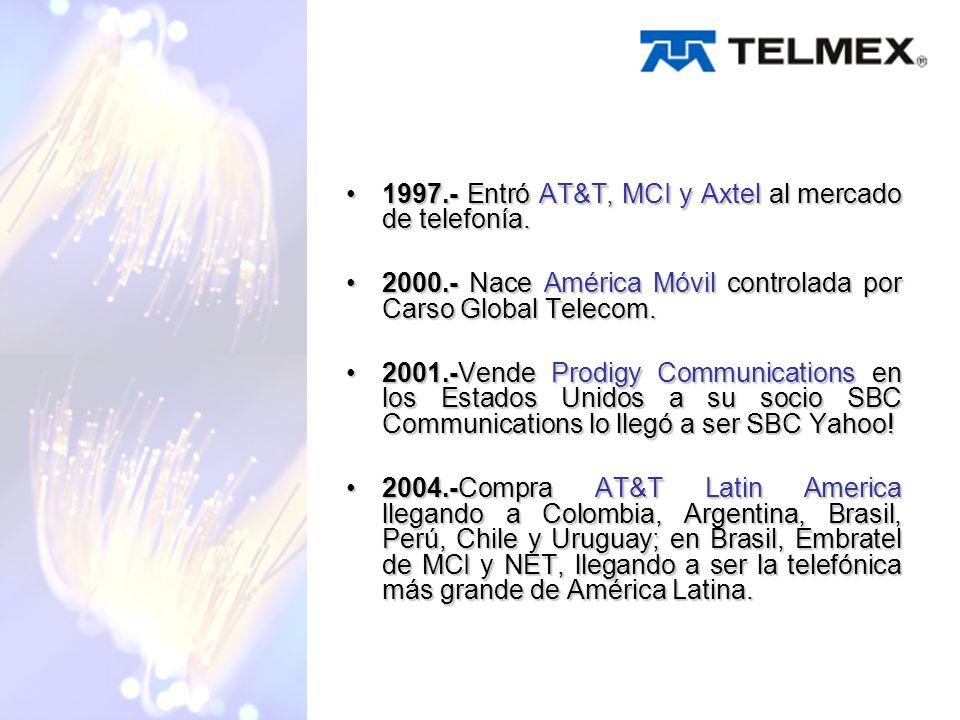 1997.- Entró AT&T, MCI y Axtel al mercado de telefonía.1997.- Entró AT&T, MCI y Axtel al mercado de telefonía. 2000.- Nace América Móvil controlada po