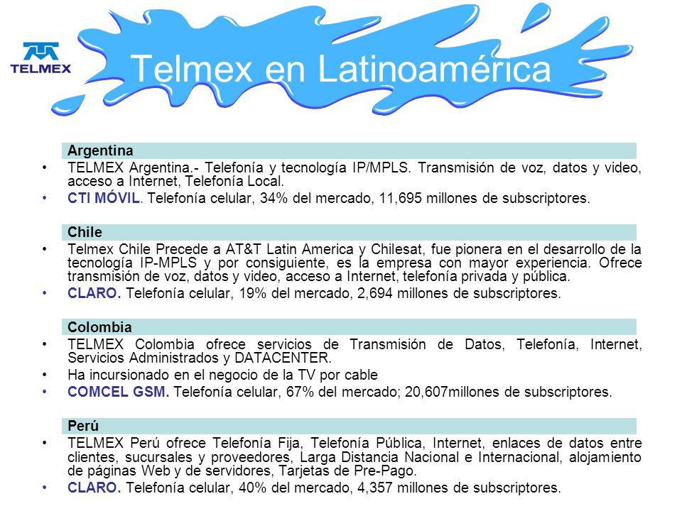Telmex en Latinoamérica Argentina TELMEX Argentina.- Telefonía y tecnología IP/MPLS. Transmisión de voz, datos y video, acceso a Internet, Telefonía L