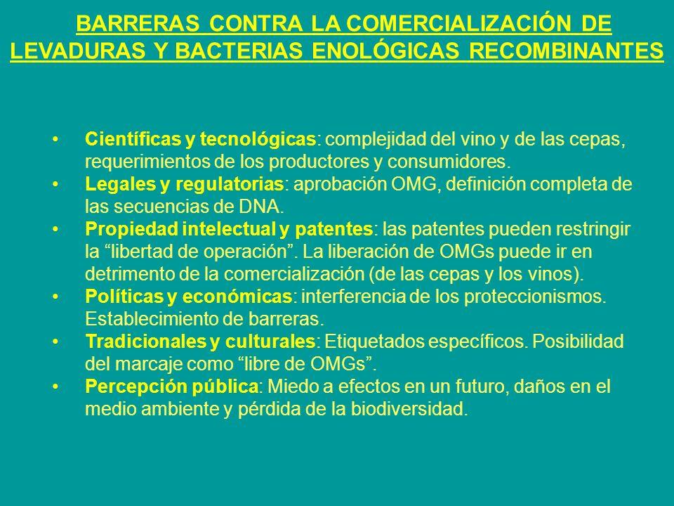 BARRERAS CONTRA LA COMERCIALIZACIÓN DE LEVADURAS Y BACTERIAS ENOLÓGICAS RECOMBINANTES Científicas y tecnológicas: complejidad del vino y de las cepas,