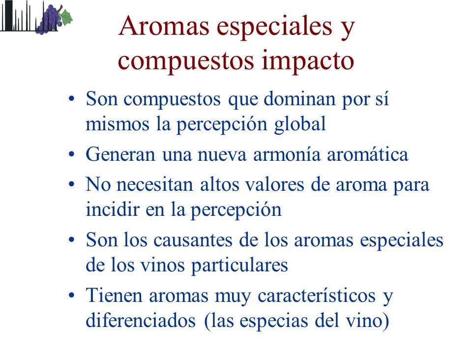 Aromas especiales y compuestos impacto Son compuestos que dominan por sí mismos la percepción global Generan una nueva armonía aromática No necesitan