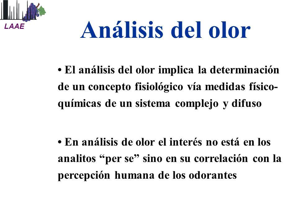 Análisis del olor El análisis del olor implica la determinación de un concepto fisiológico vía medidas físico- químicas de un sistema complejo y difus