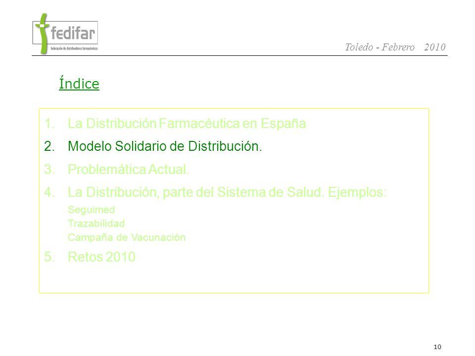 11 Toledo - Febrero 2010 La Venta Directa cuestiona el modelo solidario (I): Margen unitario + - + - Referencias rentables: precio y margen alto, y alta rotación.